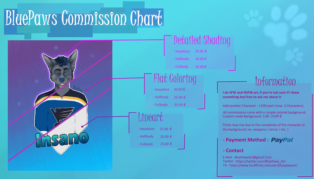 Most recent image: Commission Chart
