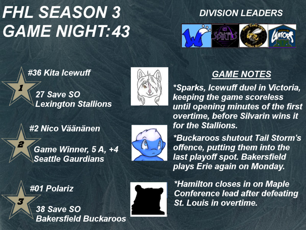 Featured image: FHL Season 3 Game Night 43