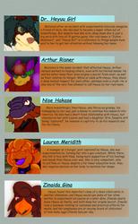 Character List 1