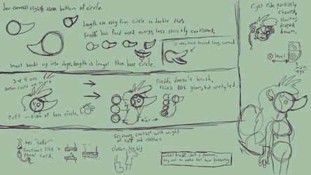 Fredrika Reference - Notes