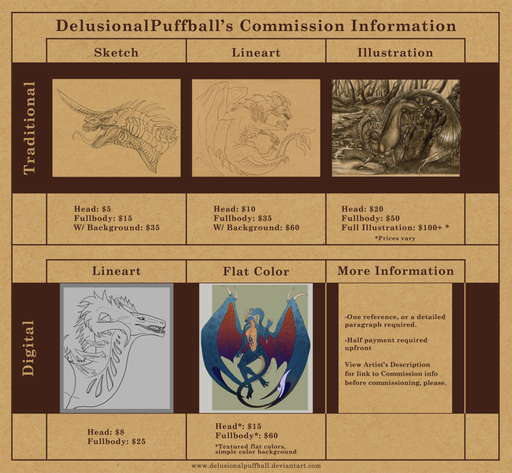 2015 Commission Guide