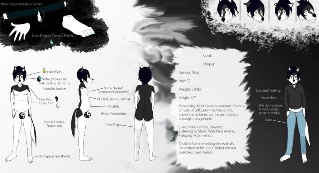 Most recent image: Kazuki (New Ref!)