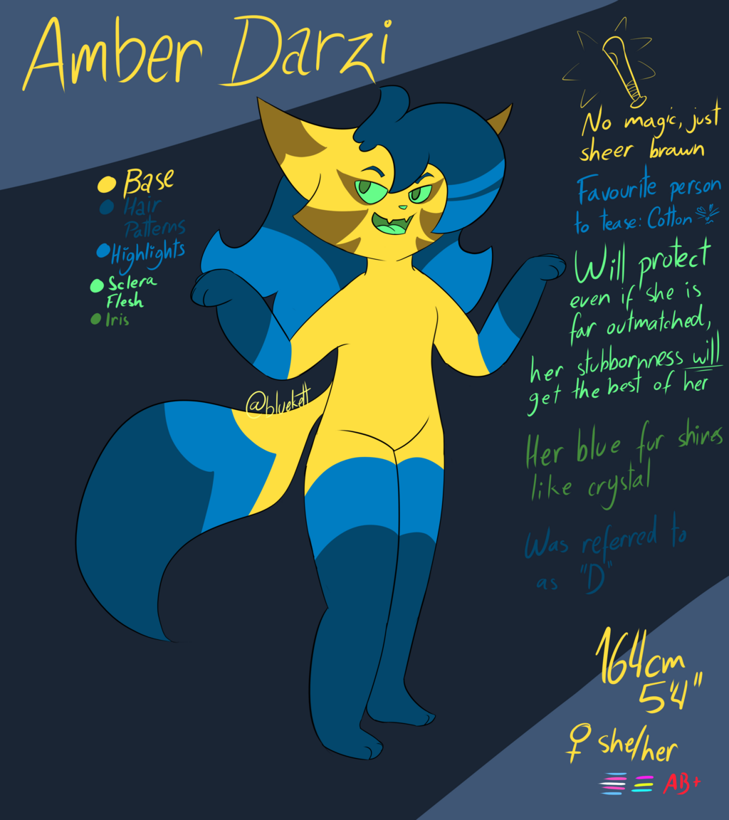 Most recent image: Amber Darzi Reference April 2020