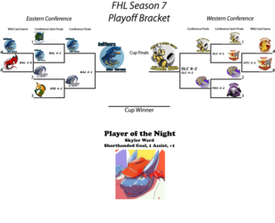 FHL Season 7 Conference Finals Game 6