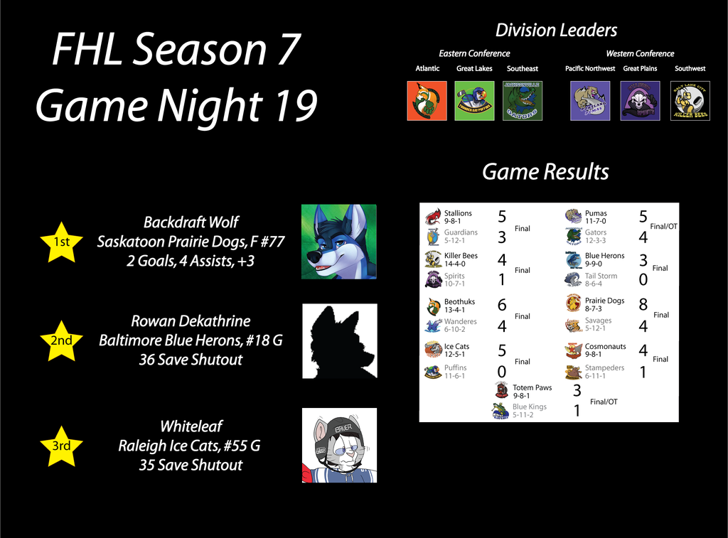 FHL Season 7 Game Night 19