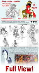 Ress-trospective - Part 2 - 2010-2020