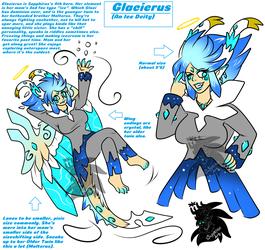 Glacierus +4th born+ Reference