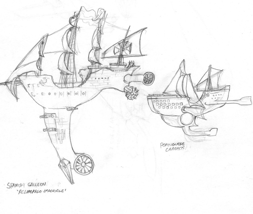 Iberian Aership Profiles