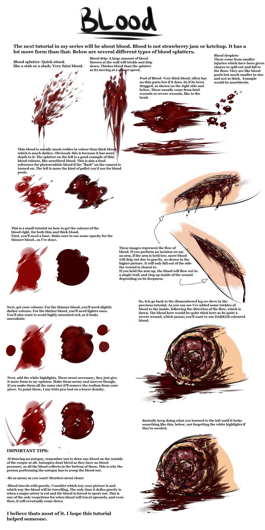 Blood tutorial