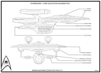 Moonstalker Class - Design Specs 02