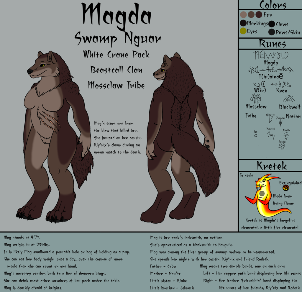Magda Reference Sheet for Macha