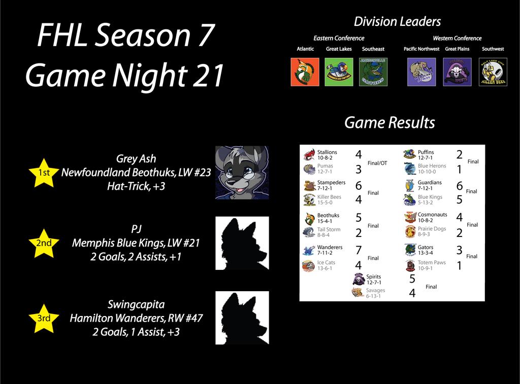 FHL Season 7 Game Night 21