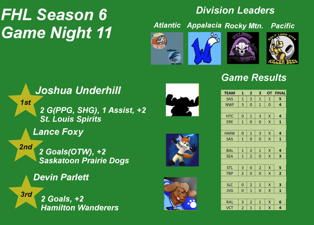 Featured image: FHL Season 6 Game Night 11