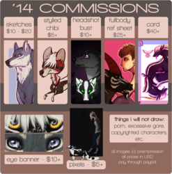Commission Prices for 2014