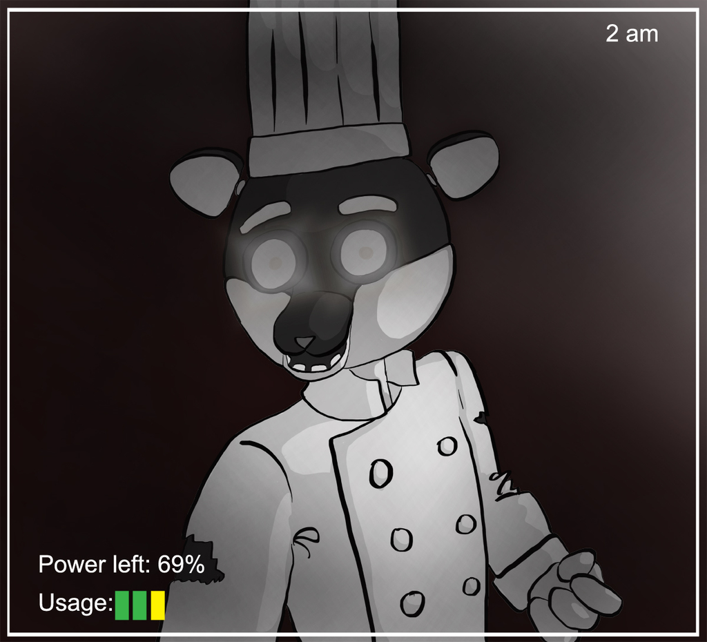 Five Nights at Chiaro's : Pictures/Icons available