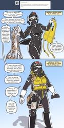 Avania Mail - Pilots' Gear
