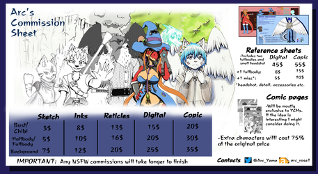 Updated commission sheet