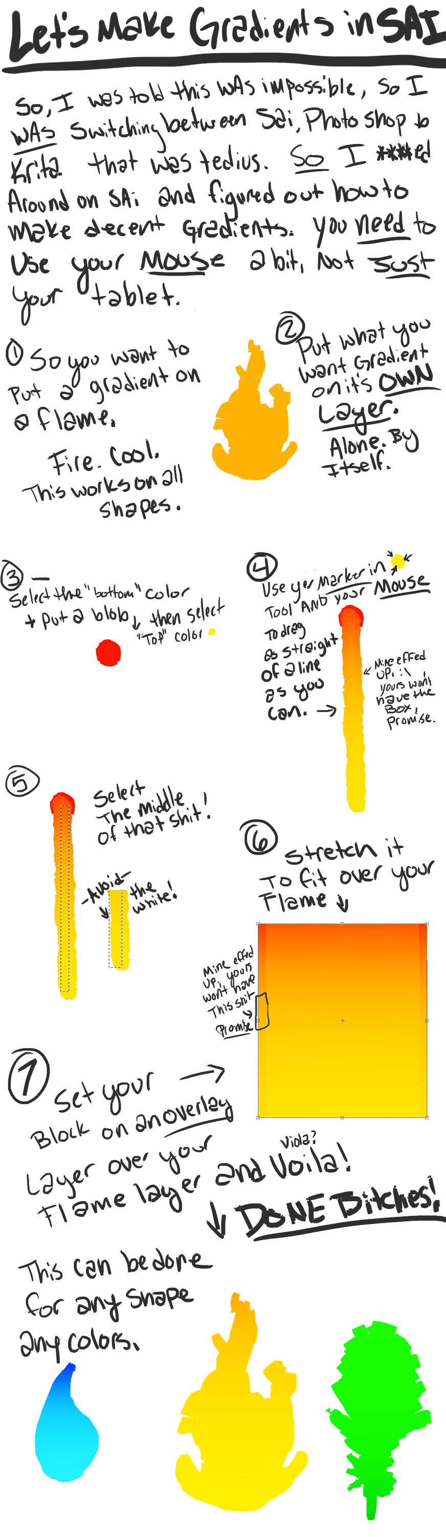 Most recent image: How to SAI Gradients