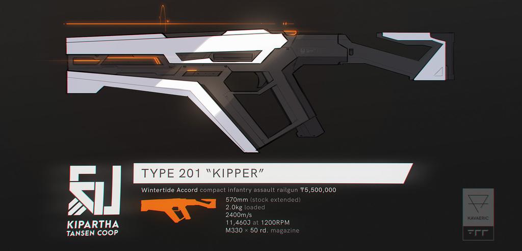 Kipartha Type 201