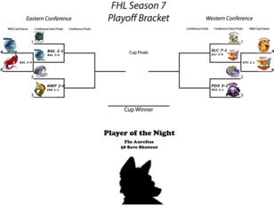 FHL Season 7 Conference Semis Game 3