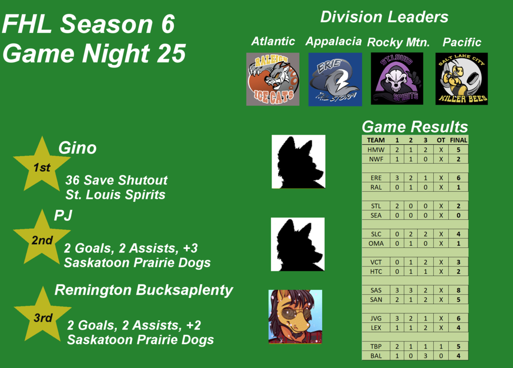 Featured image: FHL Season 6 Game Night 25
