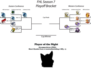 FHL Season 7 Conference Semi-Finals Game 6