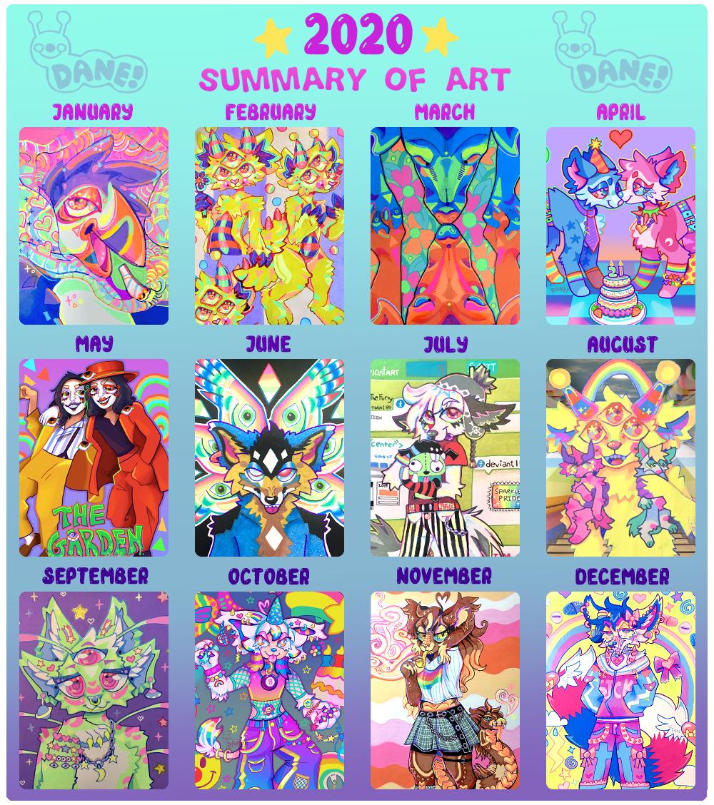 Danneroni's 2020 Summary of Art