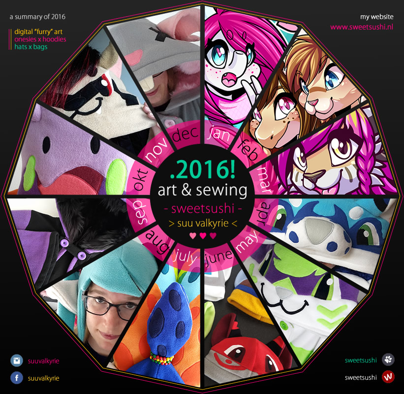 Featured image: Summary of art & sewing 2016