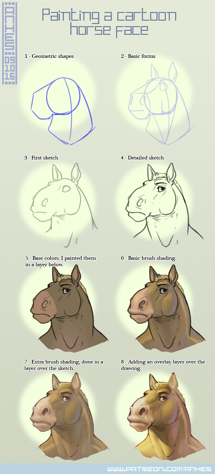 Most recent image: Painting a cartoonish horse face + PSD