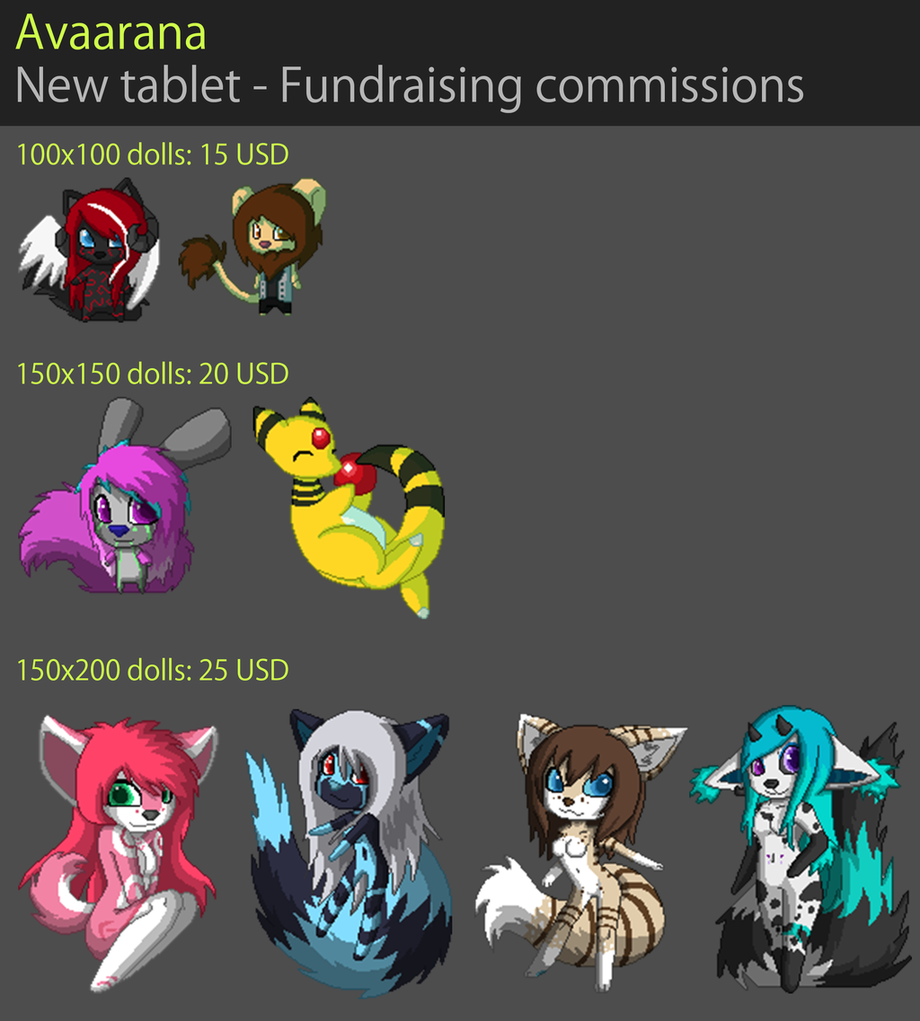 Most recent image: New tablet - Fundraising commissions