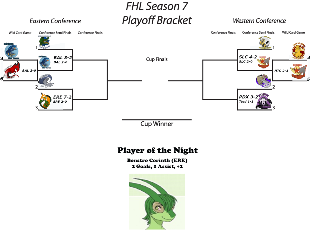 FHL Season 7 Conference Semi-Finals Game 2