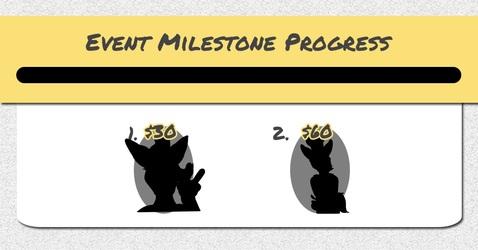 CSZ Issue 5 Event 1 Milestones
