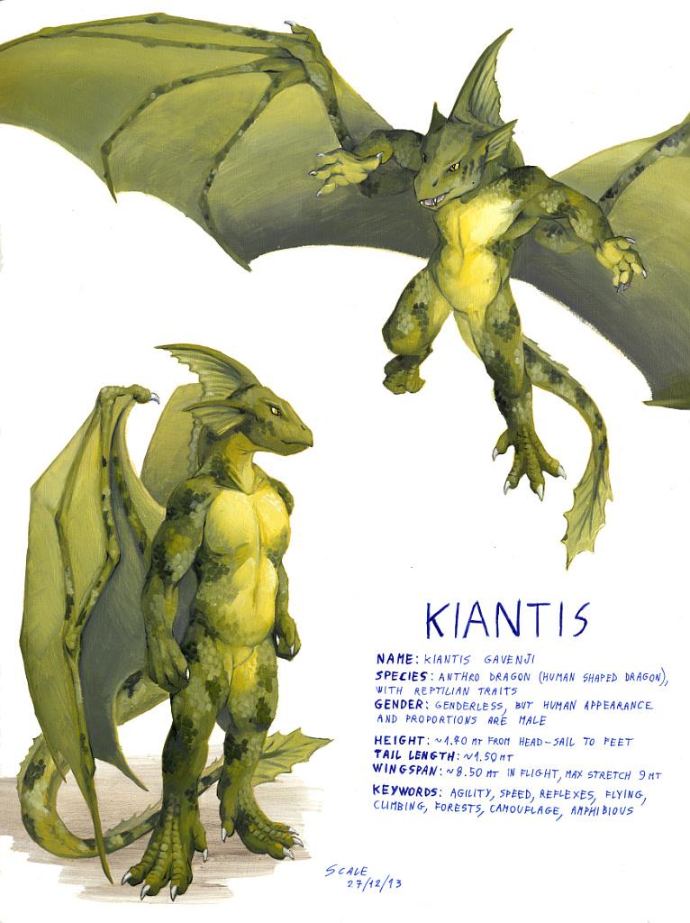 Kiantis ref sheet