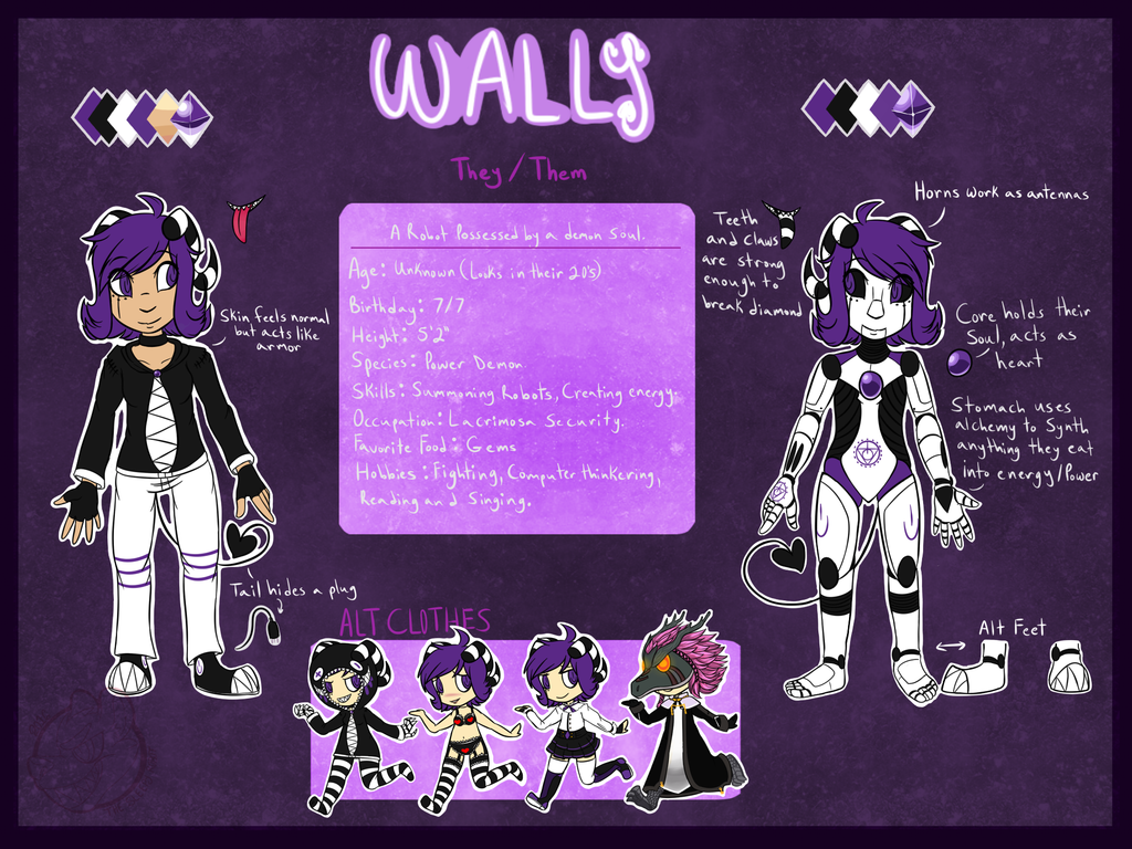 Wally Character Sheet 2016