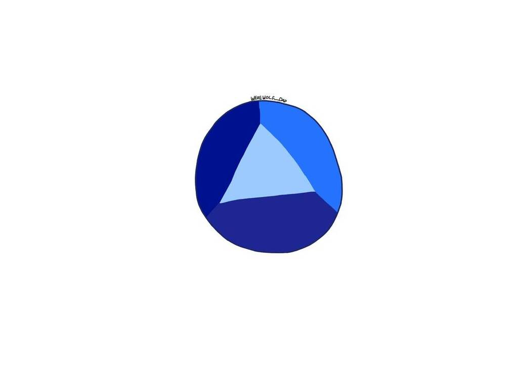 Sapphire's gemstone