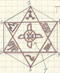Magic Microchip