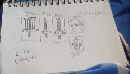 Lever concept for my game.
