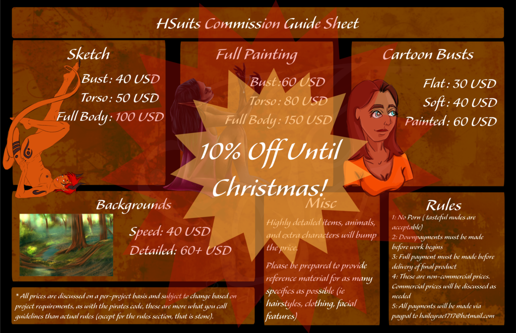 Most recent image: Commission Holiday Sale