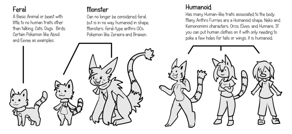 Featured image: The body chart for commissions UPDATE