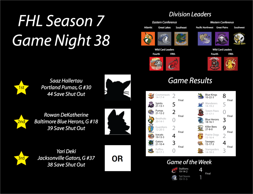 FHL Season 7 Game Night 38