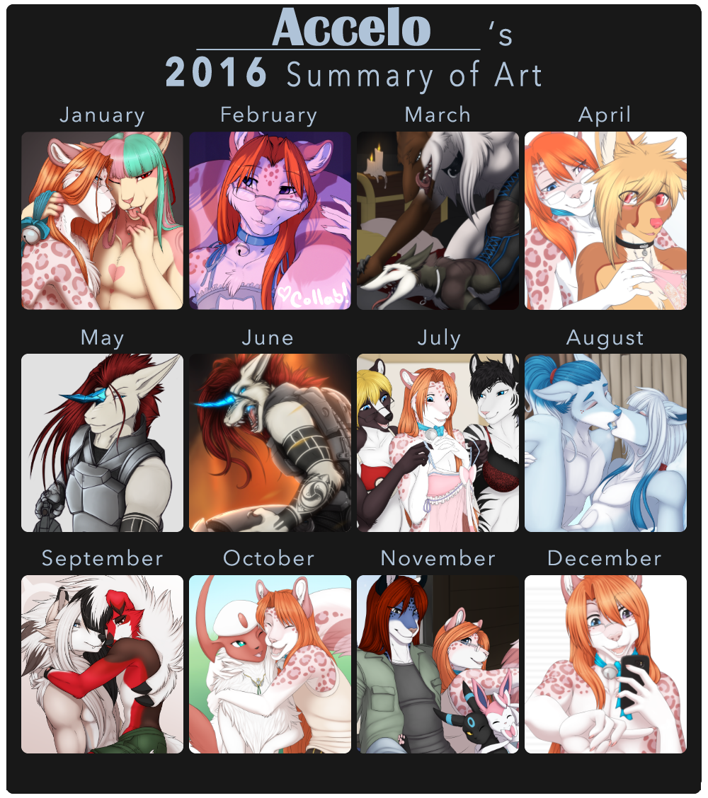 Most recent image: 2016 Summary of Art