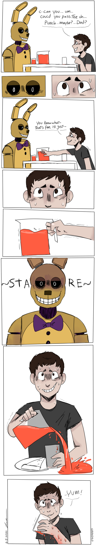 Fazbear frights meme
