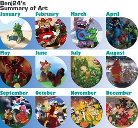 2015 Summary of my Arts