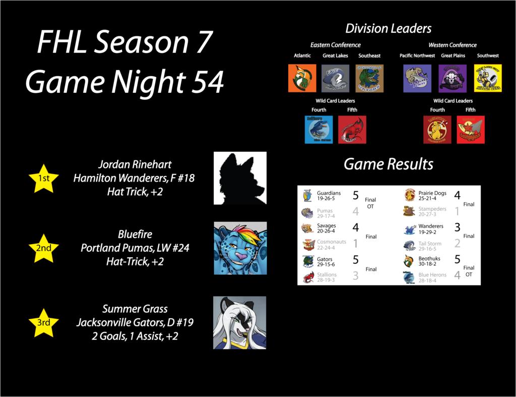 FHL Season 7 Game Night 54