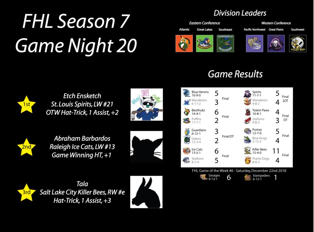 FHL Season 7 Game Night 20