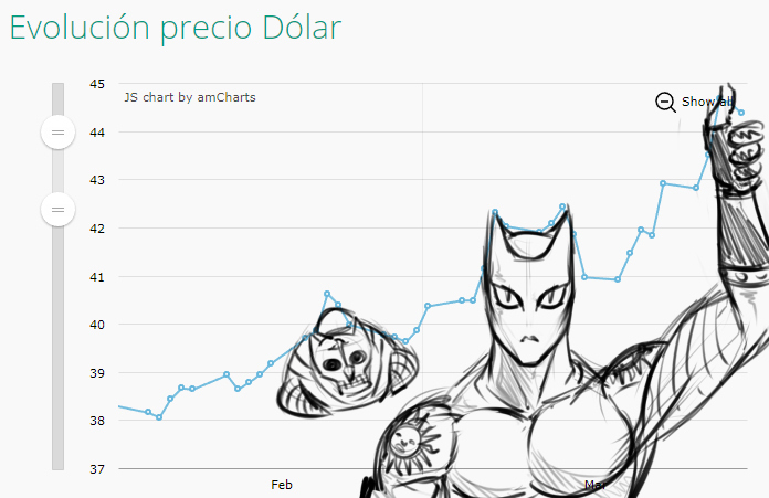 Killer Queen has already touched that economy!