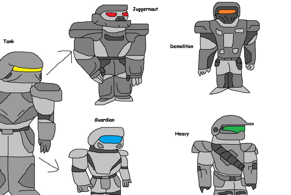 Defensive Armor