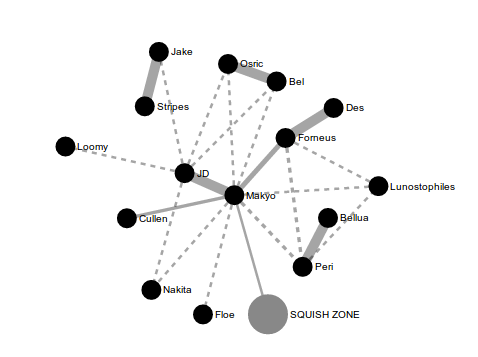 Featured image: Mapping Relationships
