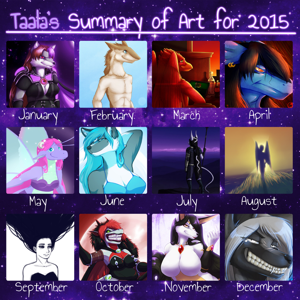 Taala's Summary of Art 2015