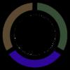 avatar of Clipor52